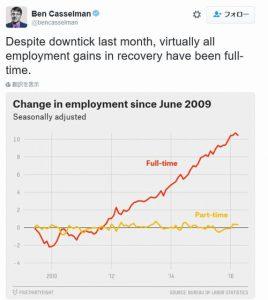 20160507-us-employment-01