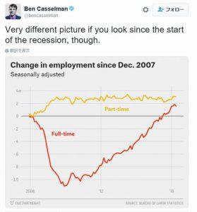 20160507-us-employment-02